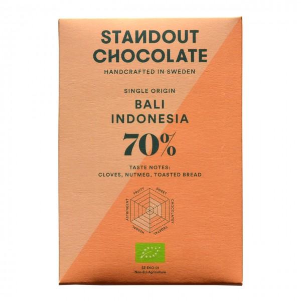 Bali Indonesia 70 %