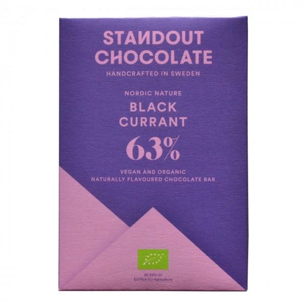 Blackcurrant 63 %