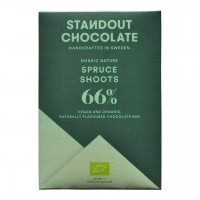 Spruce Shoots 66 %